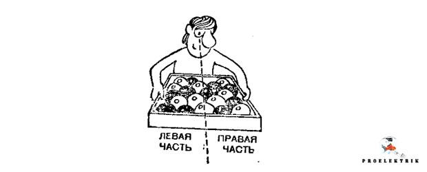 Эксперимент с уровнем Ферми