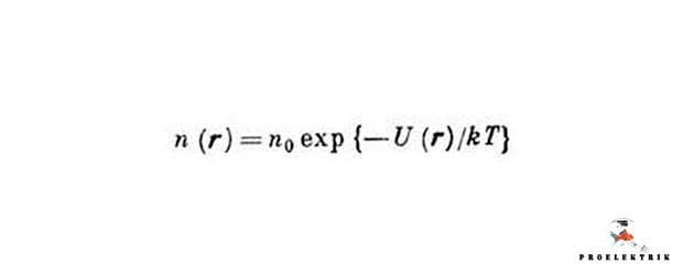 Функции к распределению Больцмана