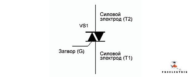 Обозначение симистора на